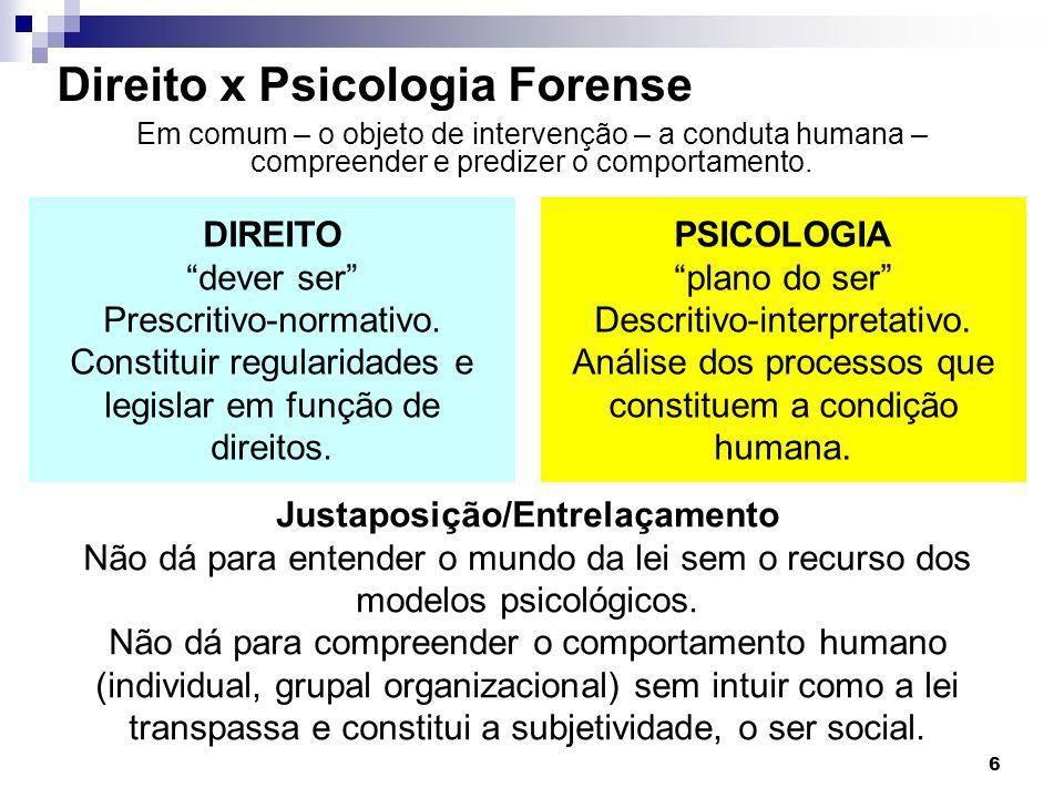 6 Direito x Psicologia Forense PSICOLOGIA plano do ser Descritivo-interpretativo. Análise dos processos que constituem a condição humana. DIREITO deve