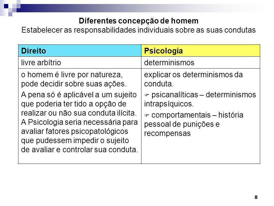 9 Diferença – natureza dos fatos DireitoPsicologia Verdade dos fatos.