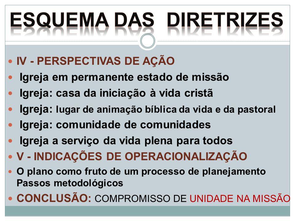 IGREJA EM PERMANENTE ESTADO DE MISSÃO A Igreja nasce da missão e existe para a missão.