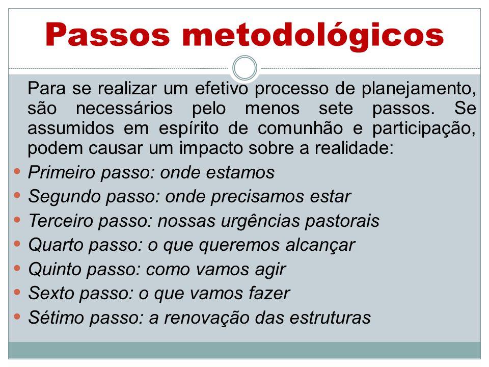 Passos metodológicos Para se realizar um efetivo processo de planejamento, são necessários pelo menos sete passos. Se assumidos em espírito de comunhã