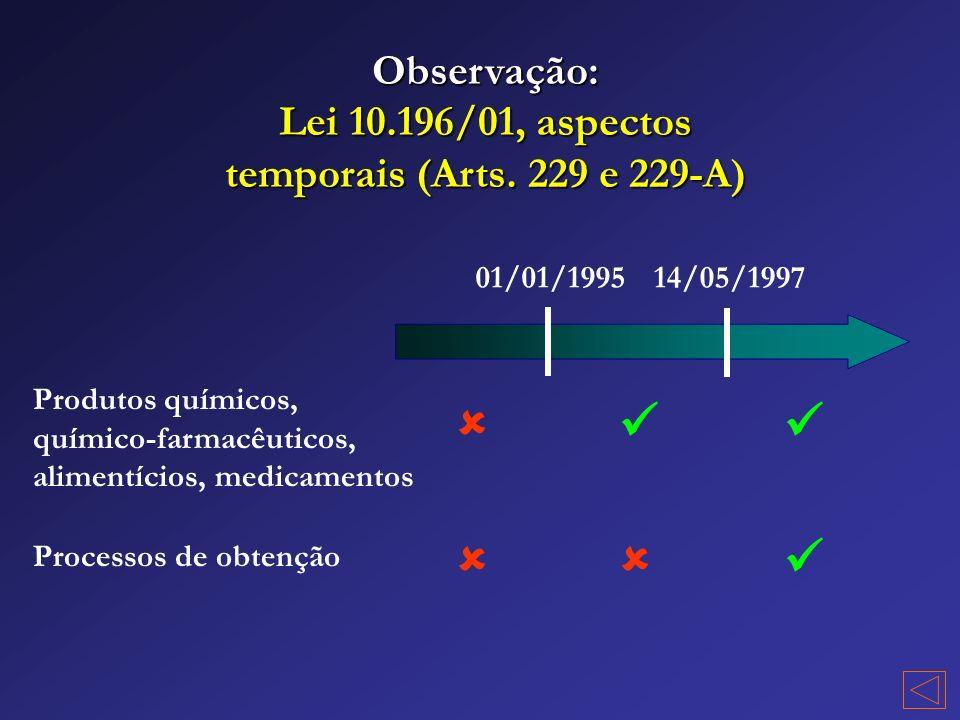 Observação: Lei 10.196/01, aspectos temporais (Arts. 229 e 229-A) 01/01/199514/05/1997 Produtos químicos, químico-farmacêuticos, alimentícios, medicam