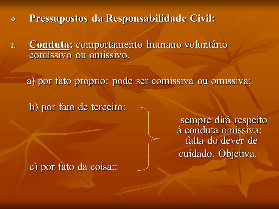 Pressupostos da Responsabilidade Civil: Pressupostos da Responsabilidade Civil: 1. Conduta: comportamento humano voluntário comissivo ou omissivo. a)