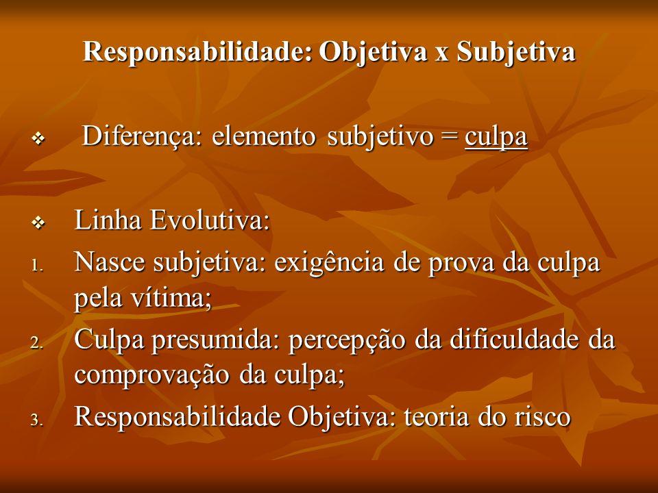 Responsabilidade: Objetiva x Subjetiva Diferença: elemento subjetivo = culpa Diferença: elemento subjetivo = culpa Linha Evolutiva: Linha Evolutiva: 1