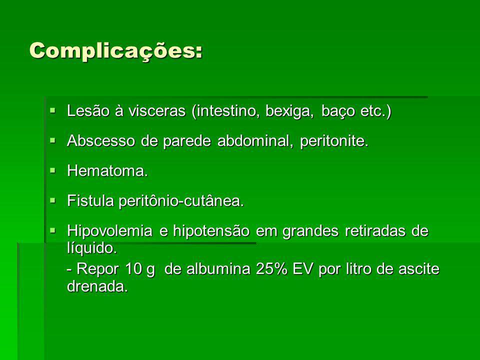Complicações: Lesão à visceras (intestino, bexiga, baço etc.) Lesão à visceras (intestino, bexiga, baço etc.) Abscesso de parede abdominal, peritonite