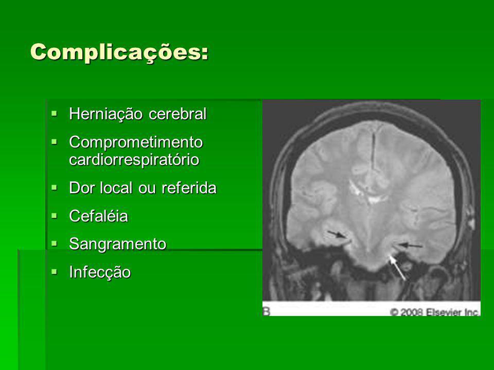 Complicações: Herniação cerebral Herniação cerebral Comprometimento cardiorrespiratório Comprometimento cardiorrespiratório Dor local ou referida Dor