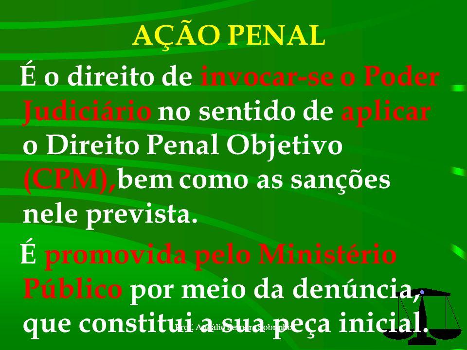 Prof.Audálio Ferreira Sobrinho58 Dispensa de IPM (art.