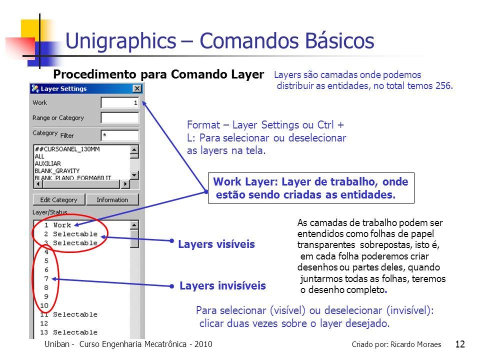 Uniban - Curso Engenharia Mecatrônica - 2010 Criado por: Ricardo Moraes 12 Procedimento para Comando Layer Layers são camadas onde podemos distribuir