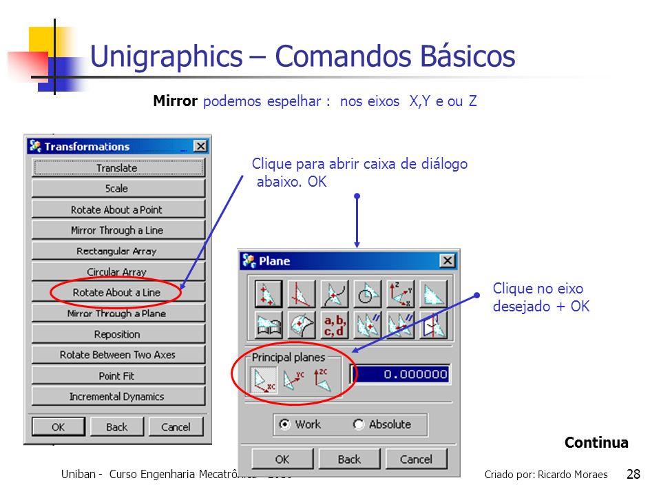 Uniban - Curso Engenharia Mecatrônica - 2010 Criado por: Ricardo Moraes 28 Clique para abrir caixa de diálogo abaixo. OK Mirror podemos espelhar : nos