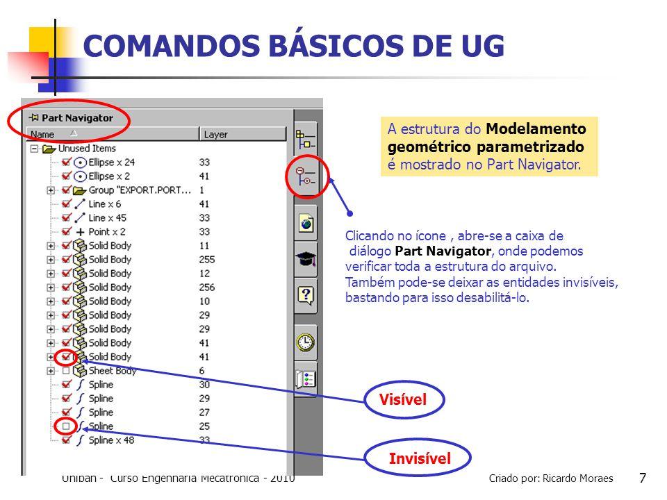 Uniban - Curso Engenharia Mecatrônica - 2010 Criado por: Ricardo Moraes 7 COMANDOS BÁSICOS DE UG A estrutura do Modelamento geométrico parametrizado é