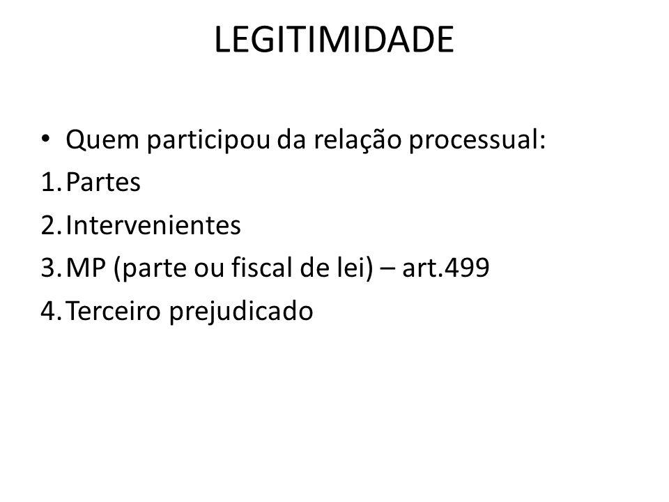 LEGITIMIDADE Quem participou da relação processual: 1.Partes 2.Intervenientes 3.MP (parte ou fiscal de lei) – art.499 4.Terceiro prejudicado
