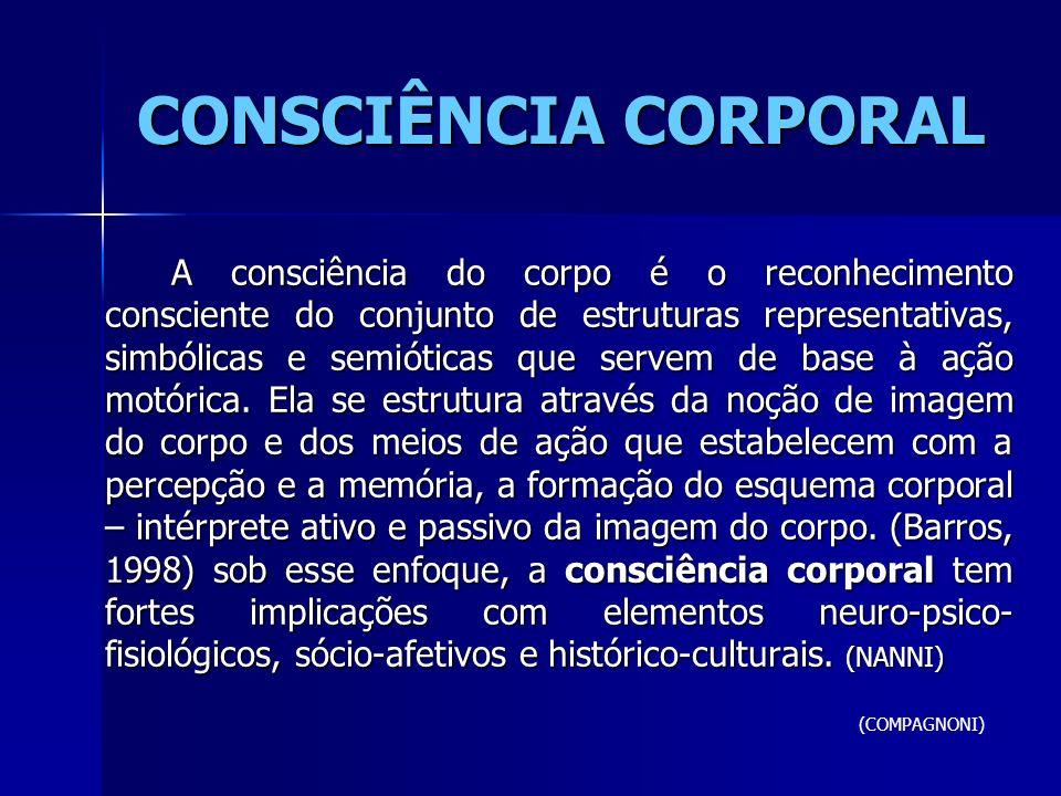 CONSCIÊNCIA CORPORAL A consciência do corpo é o reconhecimento consciente do conjunto de estruturas representativas, simbólicas e semióticas que serve
