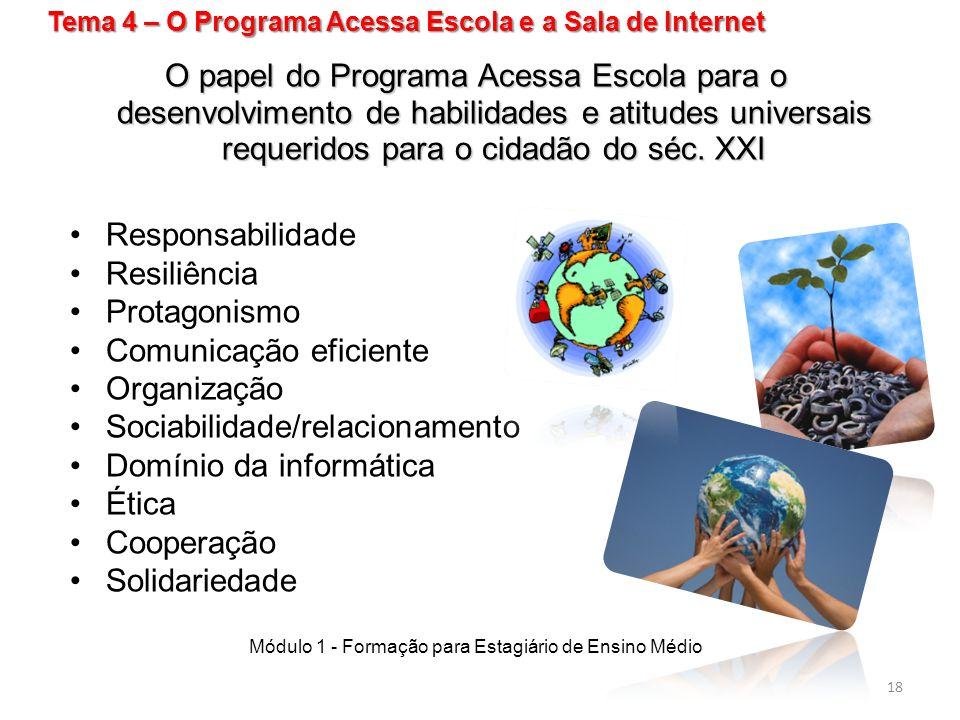 O papel do Programa Acessa Escola para o desenvolvimento de habilidades e atitudes universais requeridos para o cidadão do séc. XXI Responsabilidade R