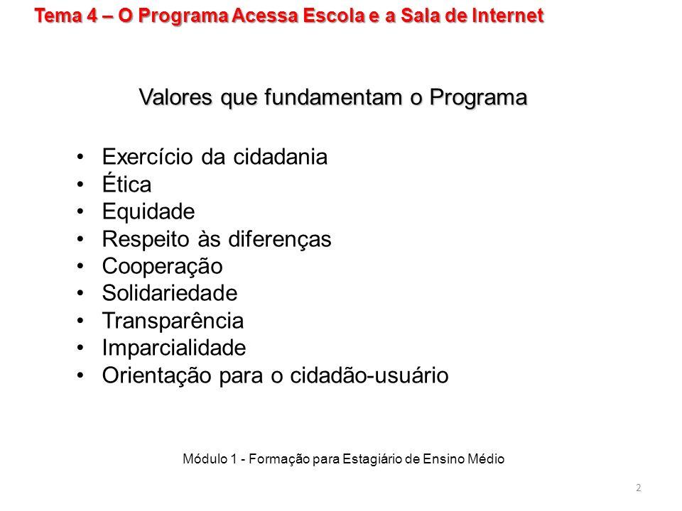 Valores que fundamentam o Programa Exercício da cidadania Ética Equidade Respeito às diferenças Cooperação Solidariedade Transparência Imparcialidade