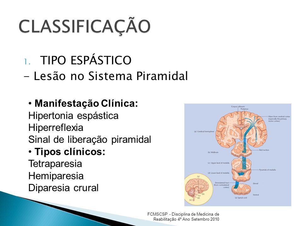 1. TIPO ESPÁSTICO - Lesão no Sistema Piramidal Manifestação Clínica: Hipertonia espástica Hiperreflexia Sinal de liberação piramidal Tipos clínicos: T