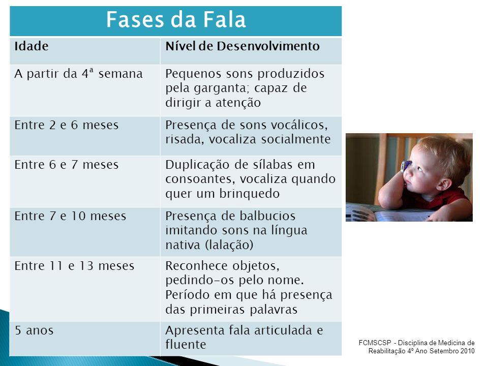 Fases da Fala IdadeNível de Desenvolvimento A partir da 4ª semanaPequenos sons produzidos pela garganta; capaz de dirigir a atenção Entre 2 e 6 mesesP
