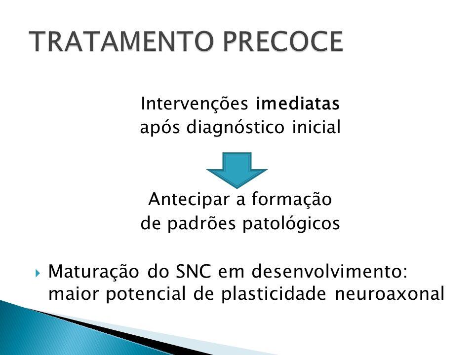 Intervenções imediatas após diagnóstico inicial Antecipar a formação de padrões patológicos Maturação do SNC em desenvolvimento: maior potencial de pl