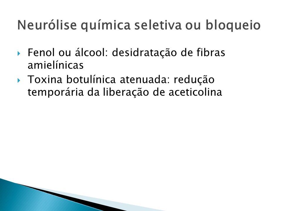 Neurólise química seletiva ou bloqueio Fenol ou álcool: desidratação de fibras amielínicas Toxina botulínica atenuada: redução temporária da liberação