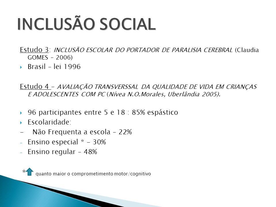 INCLUSÃO SOCIAL Estudo 3: INCLUSÃO ESCOLAR DO PORTADOR DE PARALISIA CEREBRAL (Claudia GOMES – 2006) Brasil – lei 1996 Estudo 4 – AVALIAÇÃO TRANSVERSSA