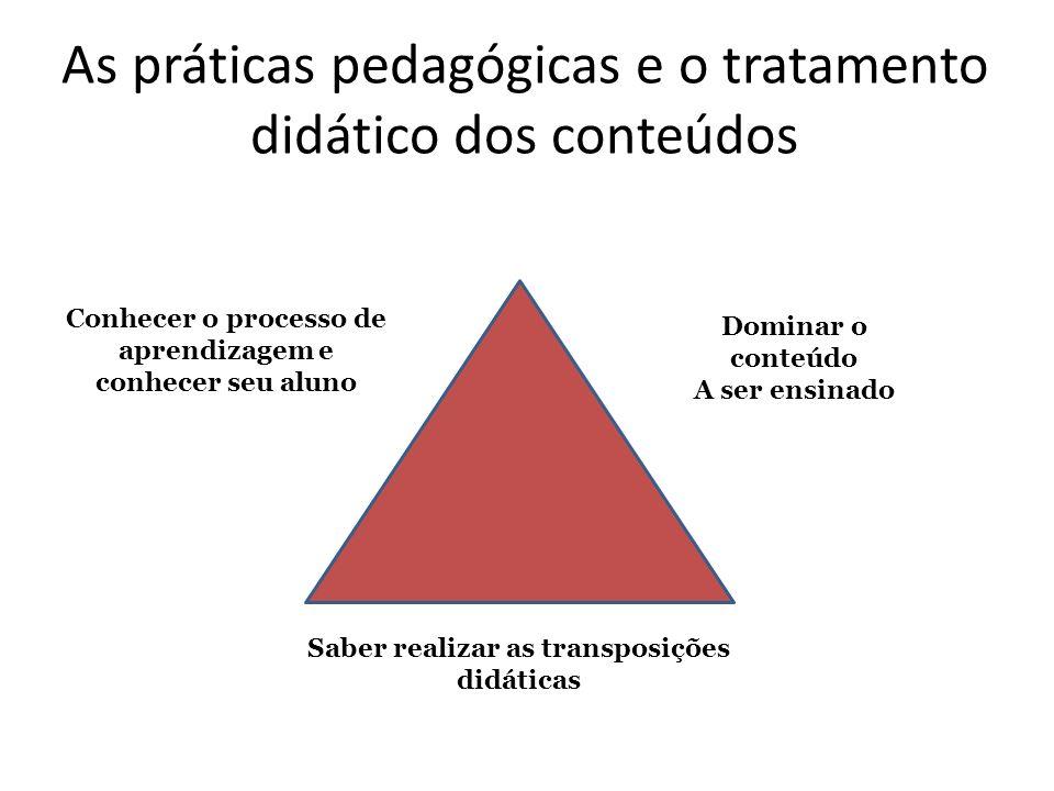 As práticas pedagógicas e o tratamento didático dos conteúdos Conhecer o processo de aprendizagem e conhecer seu aluno Dominar o conteúdo A ser ensina