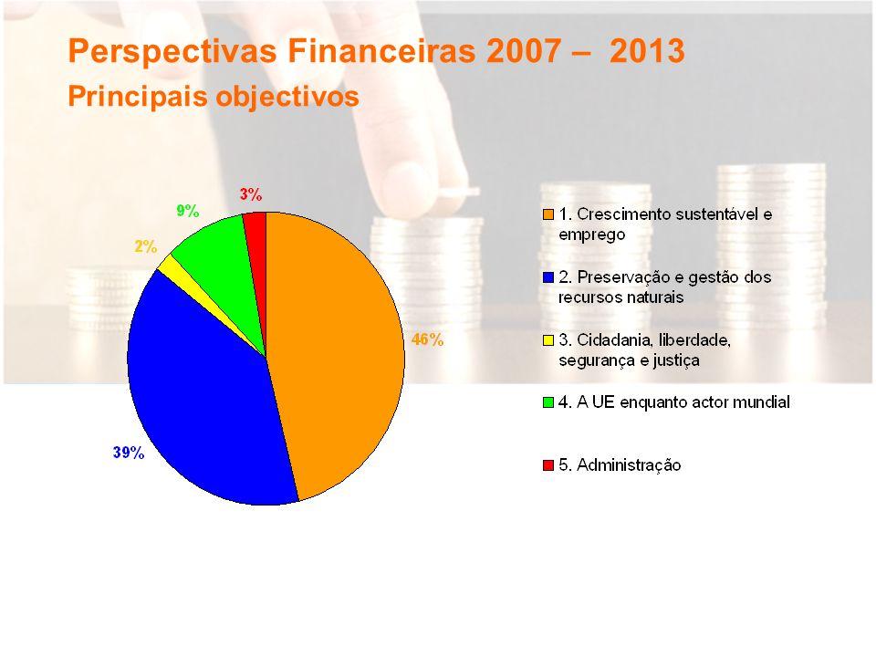 Perspectivas Financeiras 2007 – 2013 Principais objectivos