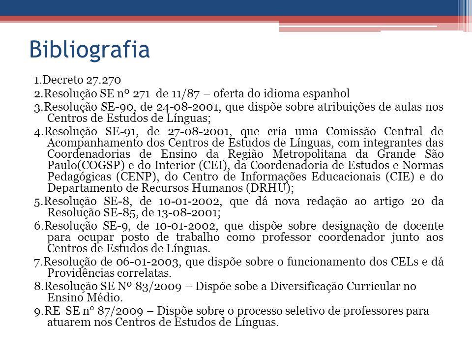 Bibliografia 1.Decreto 27.270 2.Resolução SE nº 271 de 11/87 – oferta do idioma espanhol 3.Resolução SE-90, de 24-08-2001, que dispõe sobre atribuiçõe