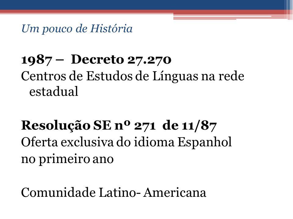 Um pouco de História 1987 – Decreto 27.270 Centros de Estudos de Línguas na rede estadual Resolução SE nº 271 de 11/87 Oferta exclusiva do idioma Espa
