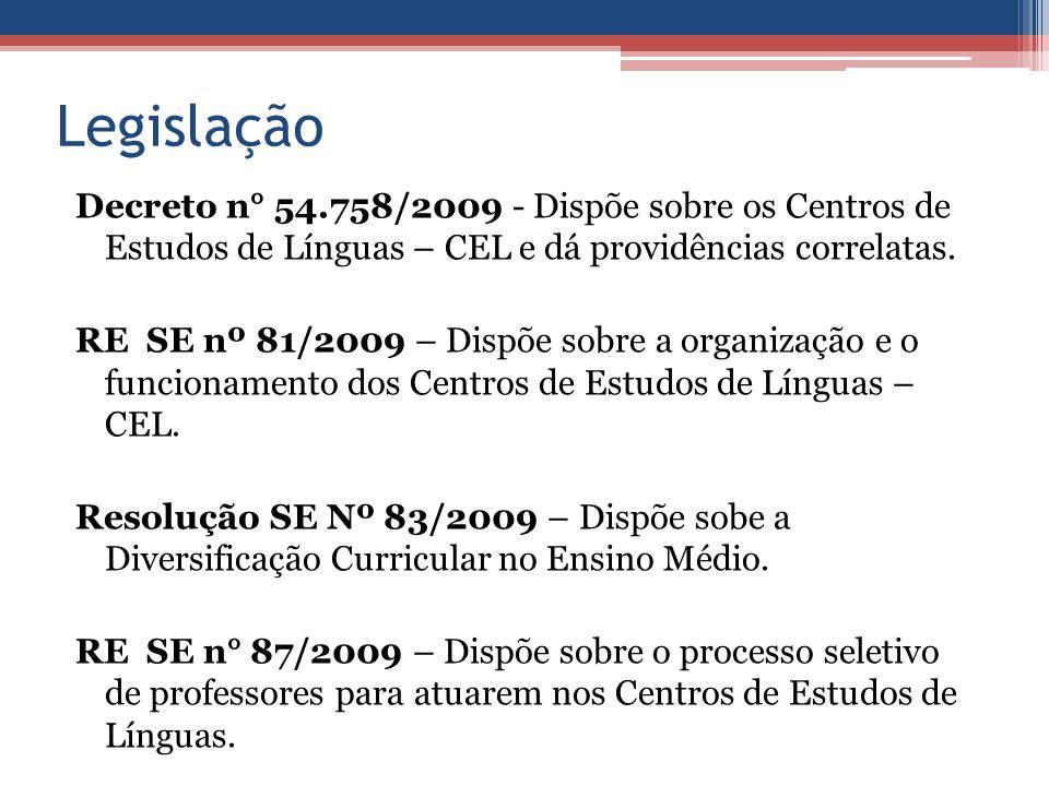 Bibliografia 1.Decreto 27.270 2.Resolução SE nº 271 de 11/87 – oferta do idioma espanhol 3.Resolução SE-90, de 24-08-2001, que dispõe sobre atribuições de aulas nos Centros de Estudos de Línguas; 4.Resolução SE-91, de 27-08-2001, que cria uma Comissão Central de Acompanhamento dos Centros de Estudos de Línguas, com integrantes das Coordenadorias de Ensino da Região Metropolitana da Grande São Paulo(COGSP) e do Interior (CEI), da Coordenadoria de Estudos e Normas Pedagógicas (CENP), do Centro de Informações Educacionais (CIE) e do Departamento de Recursos Humanos (DRHU); 5.Resolução SE-8, de 10-01-2002, que dá nova redação ao artigo 20 da Resolução SE-85, de 13-08-2001; 6.Resolução SE-9, de 10-01-2002, que dispõe sobre designação de docente para ocupar posto de trabalho como professor coordenador junto aos Centros de Estudos de Línguas.