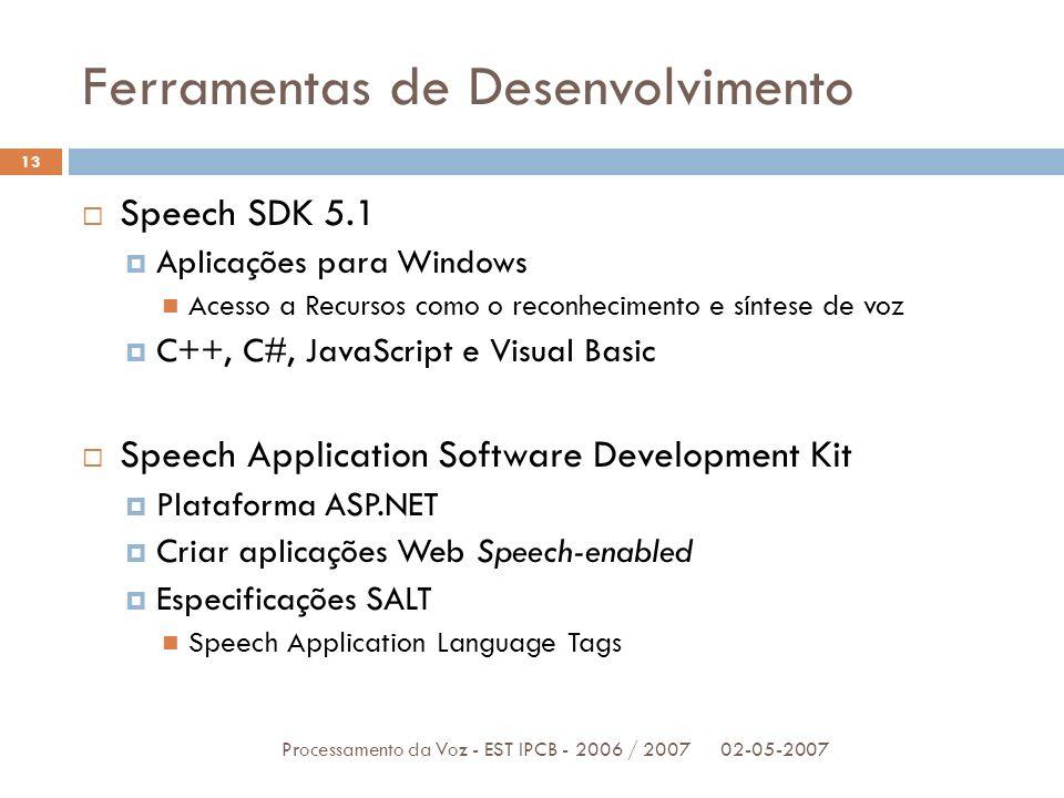 Ferramentas de Desenvolvimento 02-05-2007Processamento da Voz - EST IPCB - 2006 / 2007 13 Speech SDK 5.1 Aplicações para Windows Acesso a Recursos com