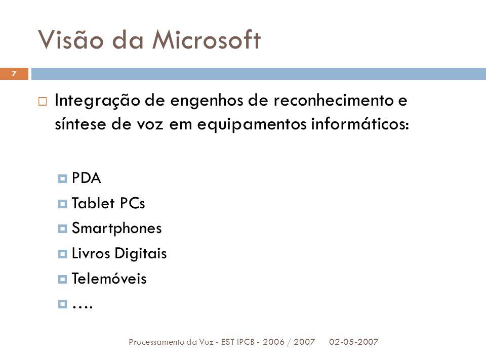Visão da Microsoft 02-05-2007Processamento da Voz - EST IPCB - 2006 / 2007 7 Integração de engenhos de reconhecimento e síntese de voz em equipamentos
