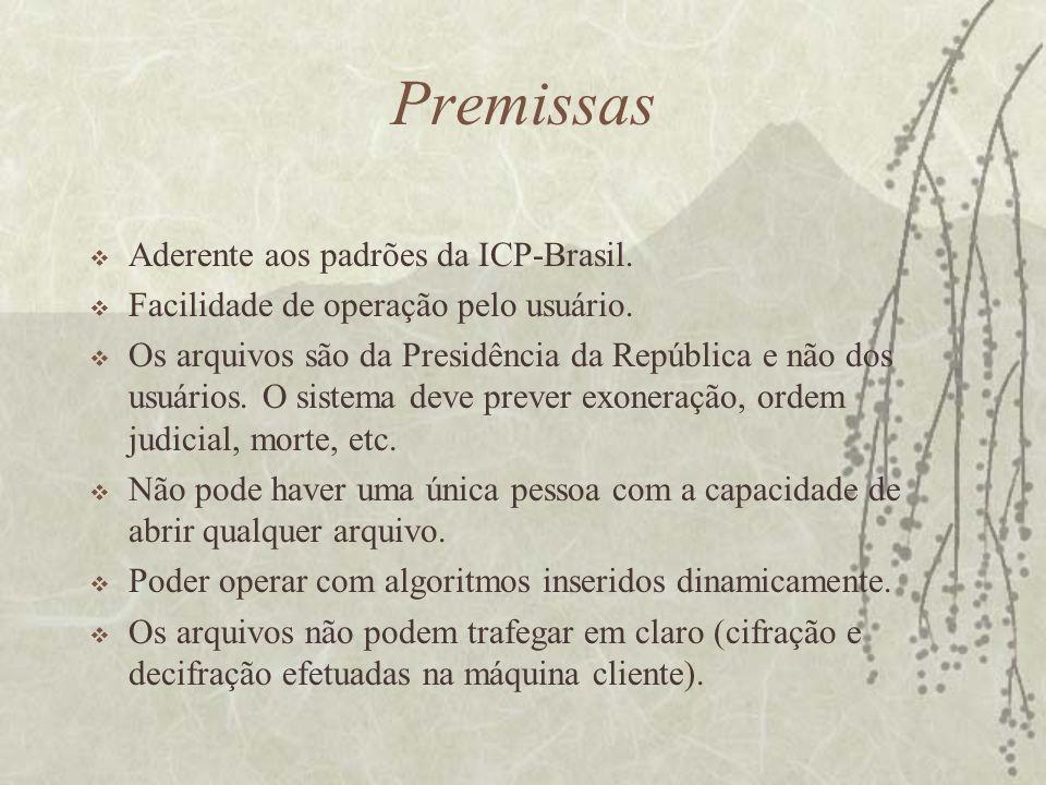 Premissas Aderente aos padrões da ICP-Brasil. Facilidade de operação pelo usuário.