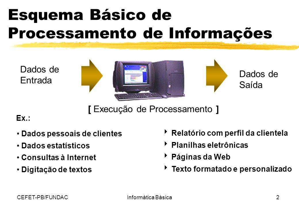 CEFET-PB/FUNDACInformática Básica2 Esquema Básico de Processamento de Informações Dados de Entrada [ Execução de Processamento ] Dados de Saída Dados