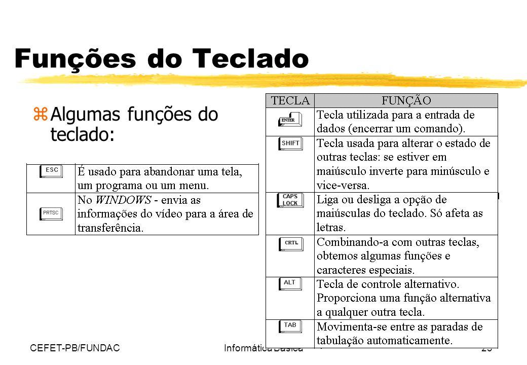 CEFET-PB/FUNDACInformática Básica23 Funções do Teclado zAlgumas funções do teclado: