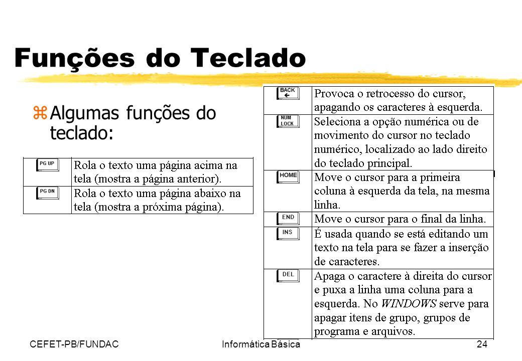 CEFET-PB/FUNDACInformática Básica24 Funções do Teclado zAlgumas funções do teclado:
