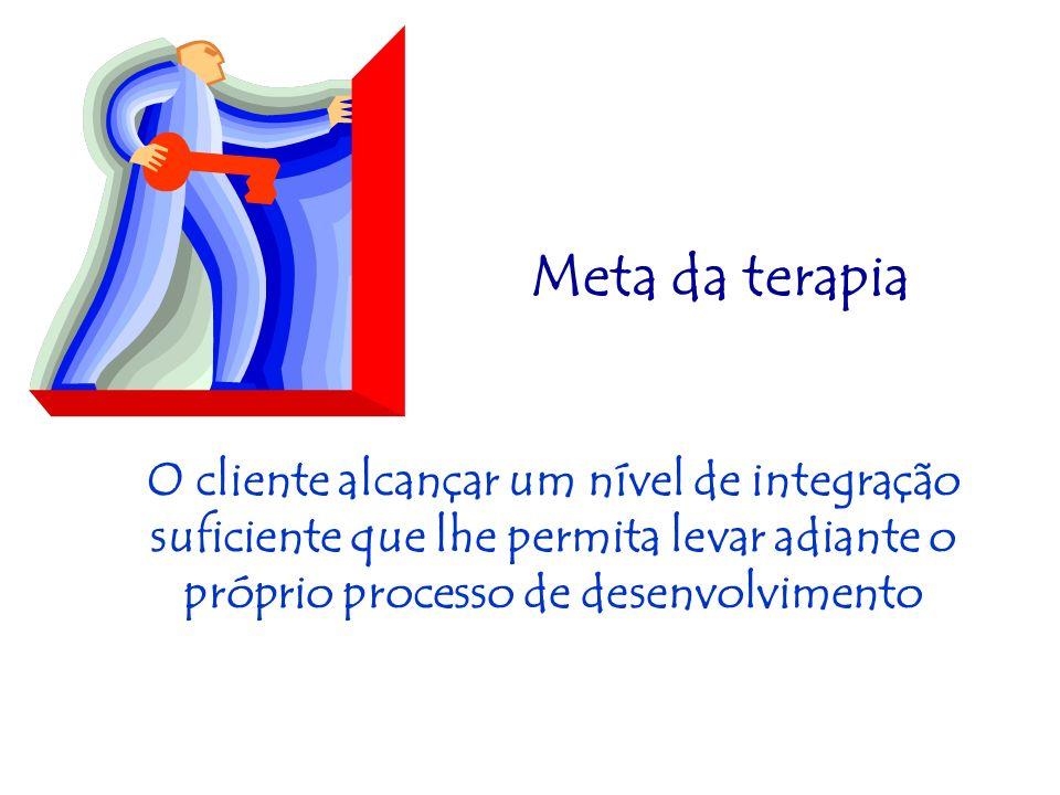 OBJETIVOS Dissolução do sintoma Restauração do equilíbrio que o cliente apresentava anterior ã situação de crise