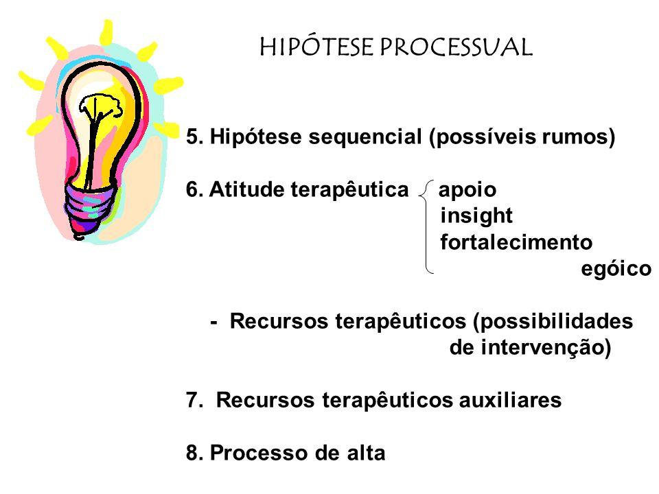 1.Condições espaciais e temporais 2.Formulação psicodinâmica 3. Foco terapêutico clássico parcial múltiplo 4. Conflitos abordados deixados de lado 5.