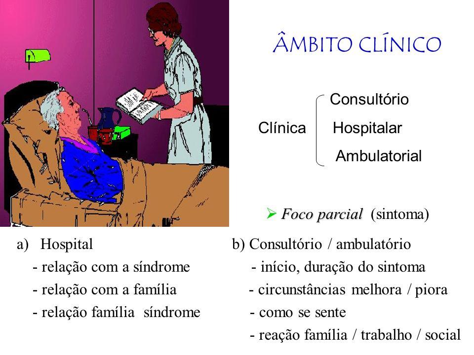 ETAPAS DO PROCESSO Compreensão diagnóstica Hipótese processual Processo terapêutico Acompanhamento posterior