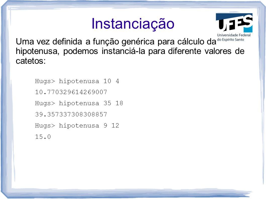 Instanciação Uma vez definida a função genérica para cálculo da hipotenusa, podemos instanciá-la para diferente valores de catetos: Hugs> hipotenusa 1
