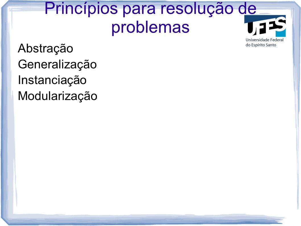 Princípios para resolução de problemas Abstração Generalização Instanciação Modularização