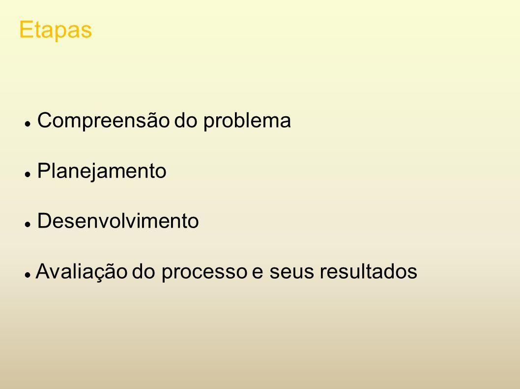 Etapas Compreensão do problema Planejamento Desenvolvimento Avaliação do processo e seus resultados