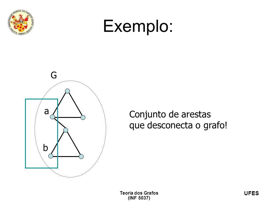 UFES Teoria dos Grafos (INF 5037) Exemplo: G b a Conjunto de arestas que desconecta o grafo!