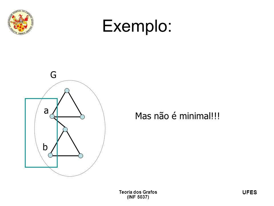 UFES Teoria dos Grafos (INF 5037) Exemplo: G b a Mas não é minimal!!!