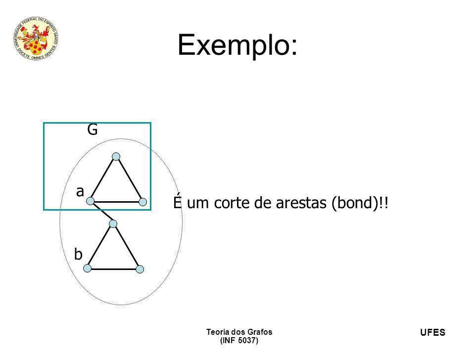 UFES Teoria dos Grafos (INF 5037) Exemplo: G b a É um corte de arestas (bond)!!