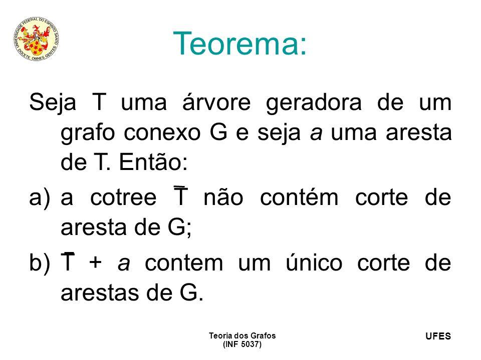 UFES Teoria dos Grafos (INF 5037) Teorema: Seja T uma árvore geradora de um grafo conexo G e seja a uma aresta de T. Então: a)a cotree T não contém co