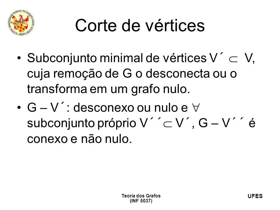 UFES Teoria dos Grafos (INF 5037) Corte de vértices Subconjunto minimal de vértices V´ V, cuja remoção de G o desconecta ou o transforma em um grafo n