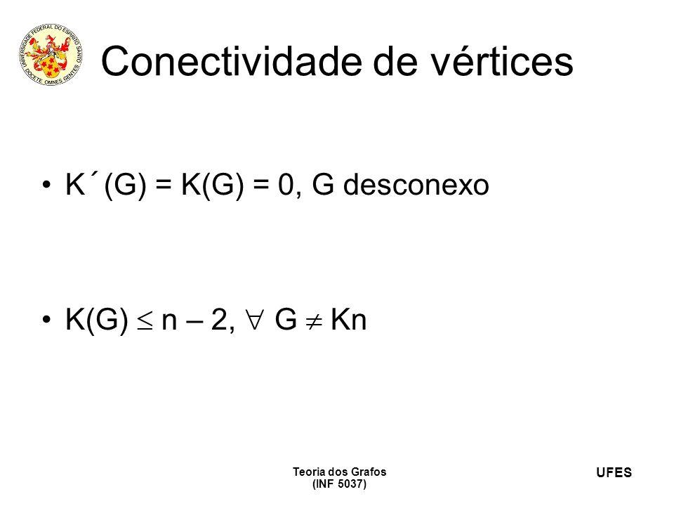 UFES Teoria dos Grafos (INF 5037) Conectividade de vértices K´(G) = K(G) = 0, G desconexo K(G) n – 2, G Kn