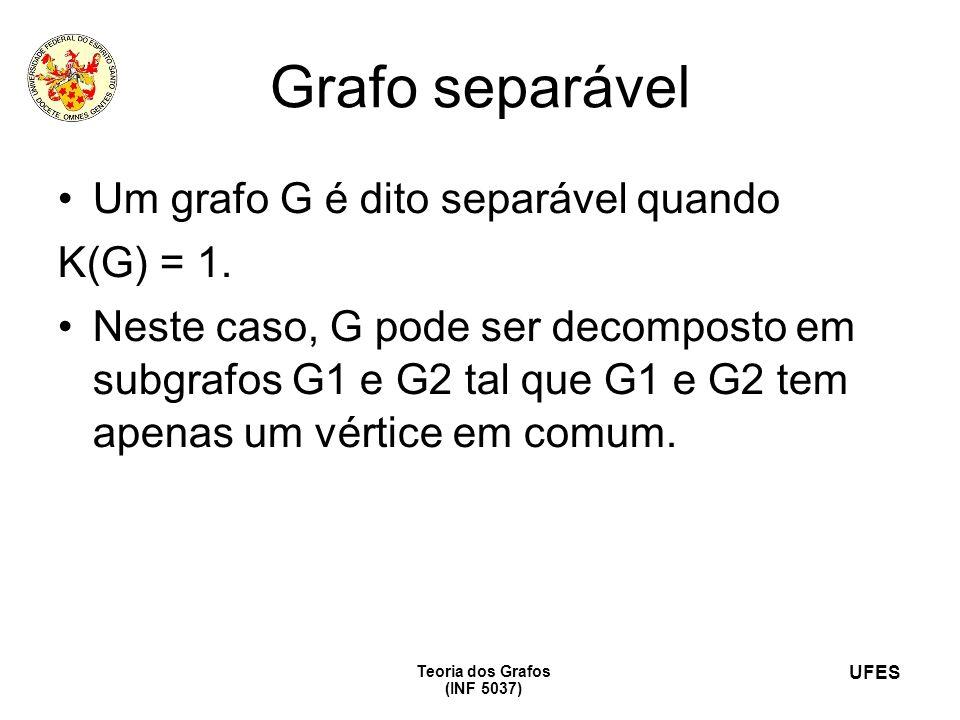 UFES Teoria dos Grafos (INF 5037) Grafo separável Um grafo G é dito separável quando K(G) = 1. Neste caso, G pode ser decomposto em subgrafos G1 e G2