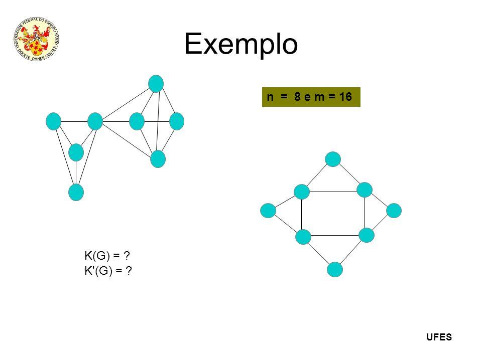 UFES Exemplo n = 8 e m = 16 K(G) = ? K'(G) = ?