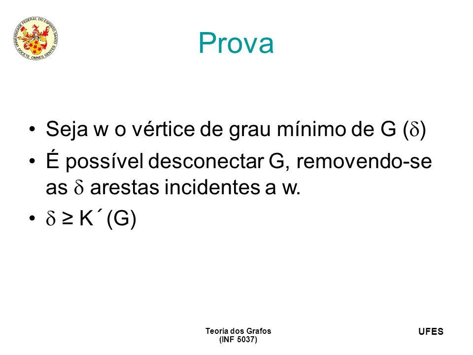 UFES Teoria dos Grafos (INF 5037) Prova Seja w o vértice de grau mínimo de G ( ) É possível desconectar G, removendo-se as arestas incidentes a w. K´(