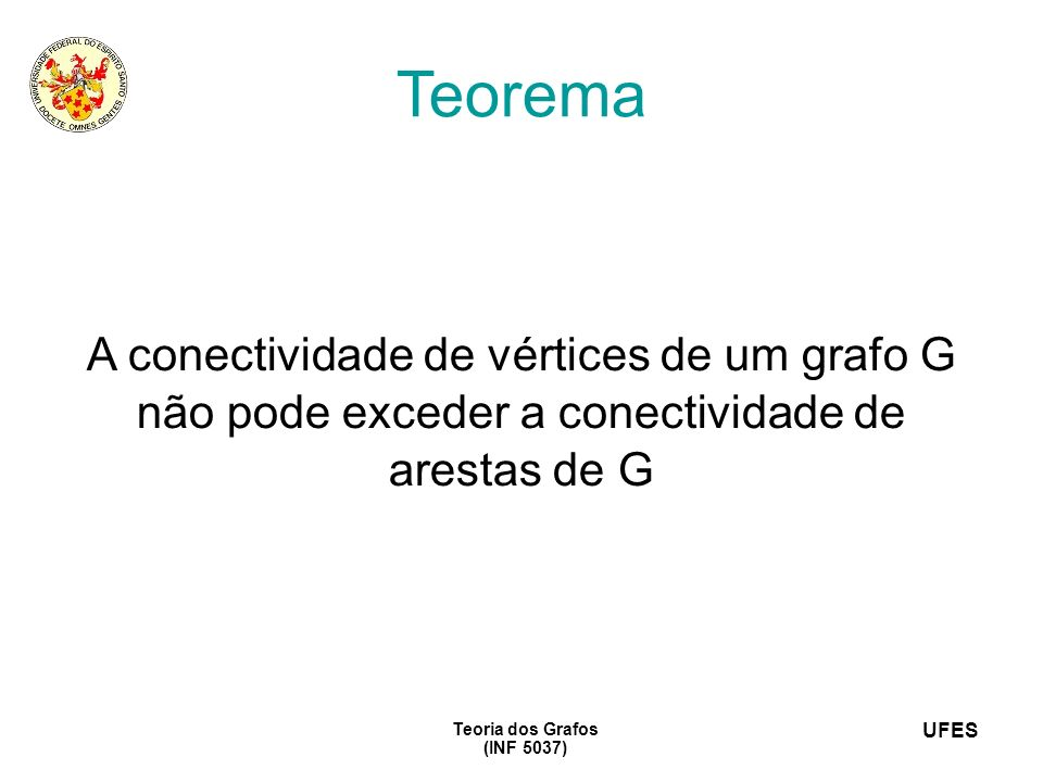 UFES Teoria dos Grafos (INF 5037) Teorema A conectividade de vértices de um grafo G não pode exceder a conectividade de arestas de G