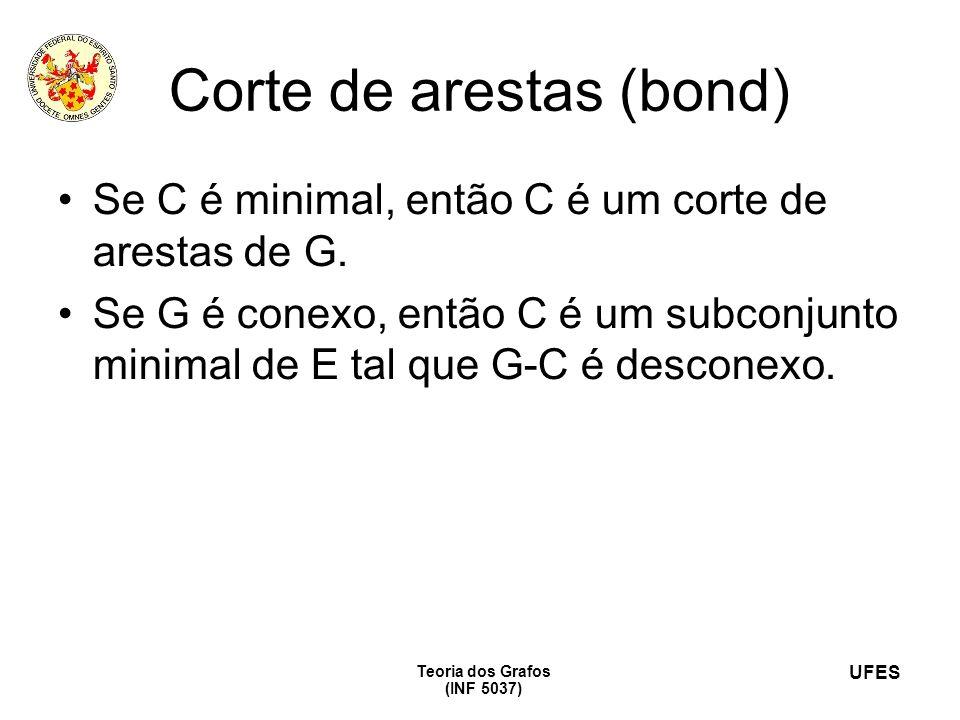 UFES Teoria dos Grafos (INF 5037) Propriedades Todo corte de arestas de um grafo conexo G deve conter pelo menos uma aresta de toda árvore geradora de G; Em um grafo conexo G, qualquer conjunto minimal de arestas contendo pelo menos uma aresta de qualquer árvore geradora de G é um corte de arestas; Todo ciclo possui um número par de arestas em comum com qualquer corte de arestas
